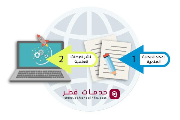خدمات الأبحاث العلمية في قطر